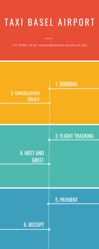 basel euroairport transfers infographic by traserbas